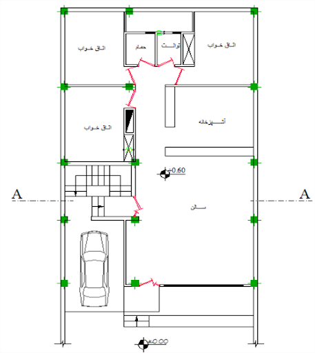 با نقش مشاوره در تعرفه فاز 2 معماری آشنایی دارید؟